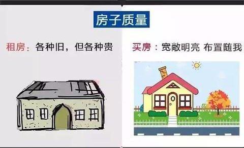 到底是租房还是买房?看完这组对比图你就知道了