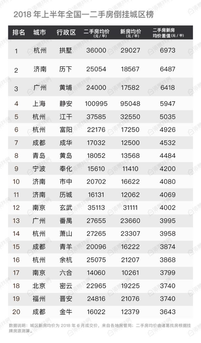 内地最贵小区房价已经突破30万/平米