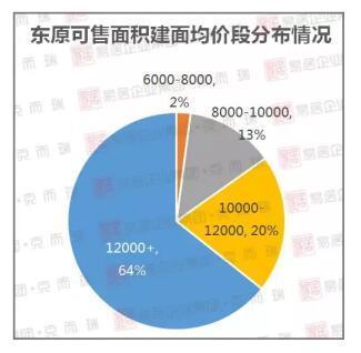 抢食重庆中高端改善置业千亿蛋糕?实力赢家正这样做