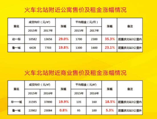 茶园板块迎高铁经济红利 商业价值不断外溢