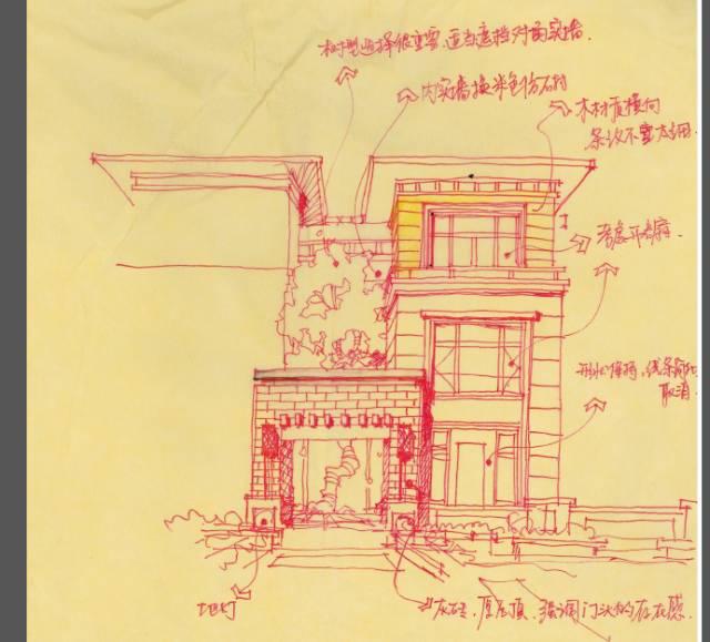 △设计师手绘图