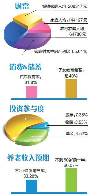 华西村人均收入_家庭人均供水量