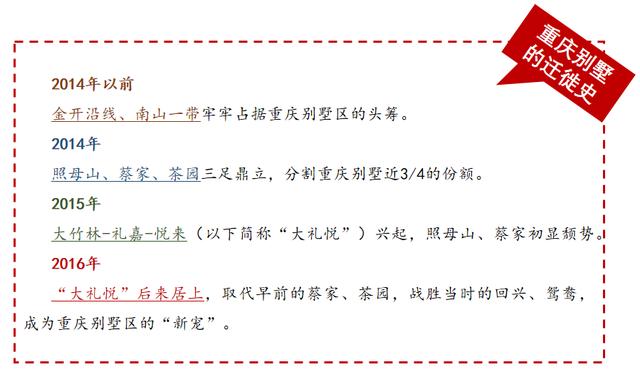 重庆名宅那些流传已久奇闻轶事,你听过几个?
