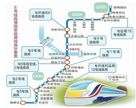 轻轨5号线助推北滨鸿恩交通升级 轨道交通5号线建成后,始起于重庆园图片