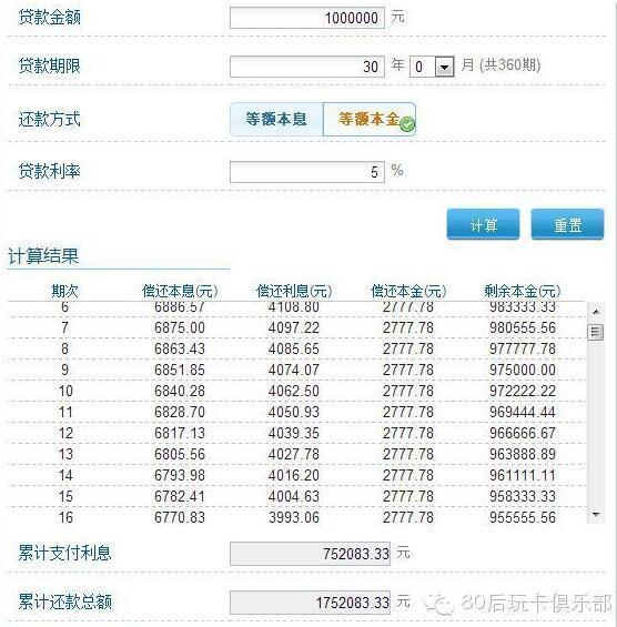 月利率1分是多少 一分利息是什么意思?借一万月息一分利息是多少钱?