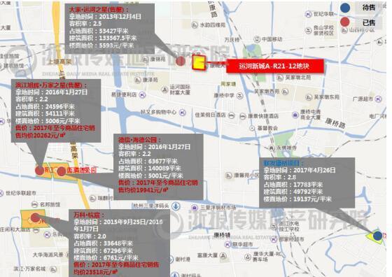 金科首战杭州长三角核心城市战略拿地布跨越式发展棋局