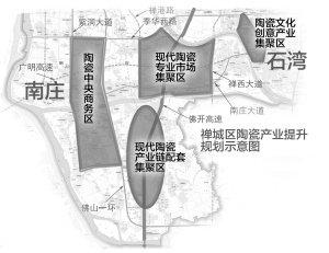 """禅城要打造""""世界陶瓷之都"""""""