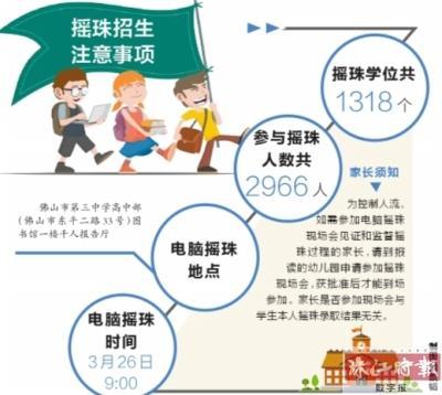 禅城12所公办幼儿园26日摇珠招生 共提供学位1318个