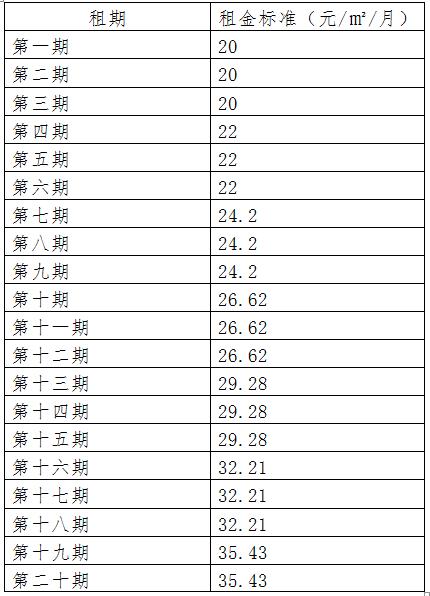 """3905元/㎡起拍!禅城朝安地铁站旁挂一宗""""袖珍""""商服地"""