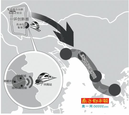 禅南顺聚合 打造高端创新集聚区