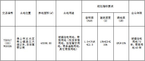 直播:三水南山富硒小镇4.5万㎡商住地出让