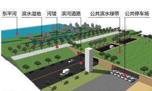 东平河滨做一流 老城新城现绿廊