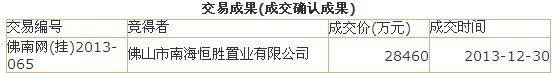 上林苑投资商狮山再夺地 或建东风水库湖景刚需