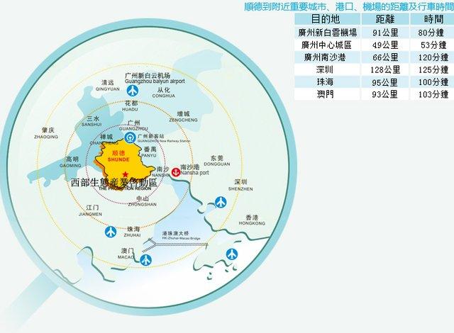 香港的地理位置_顺德地理位置区划图