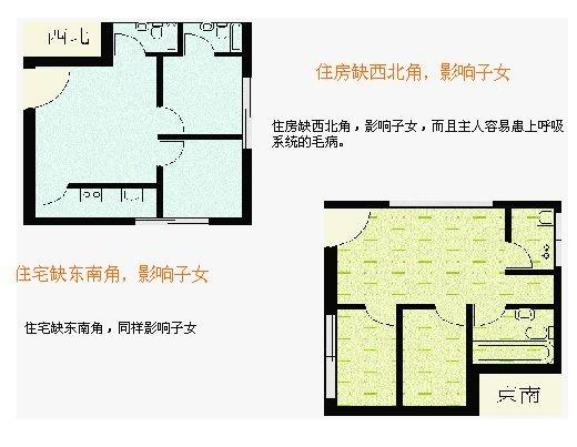主房坐西向东,偏房坐北朝南的7字型房屋,最好的大门开图片