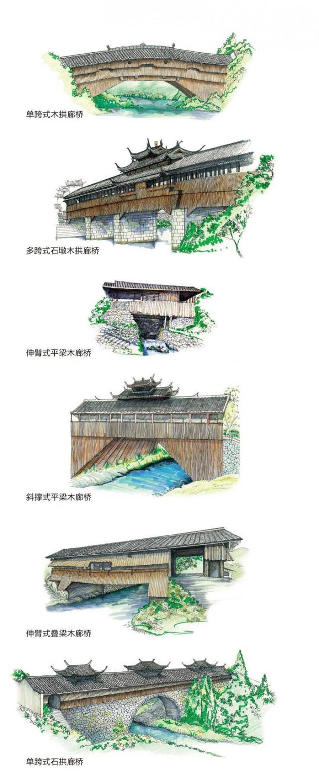 """除了浙江福建 庆元浙闽之间有个罕见的""""廊桥王国"""""""