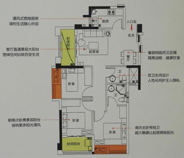 跟小编一起探一探福州三环地铁房——滨海橙里