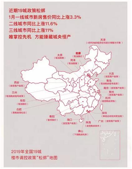 定了!就是这里,奥体江滨崛起福州新城心!!!