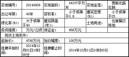 平潭将挂牌出让2014G009号地国有土地使用权