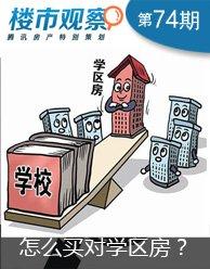 楼市观察第74期:在福州怎么买对学区房?
