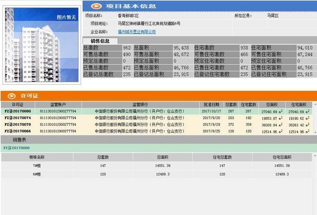 """福州""""1字头""""住宅重现江湖,267套房源面世!"""