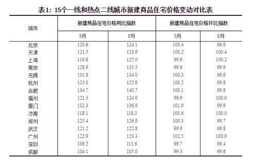 华人富豪榜:每5.3个富豪 就有1个搞房地产