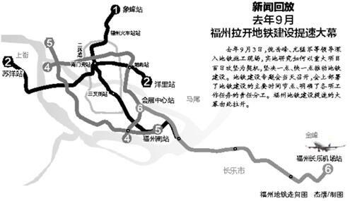 福州5条地铁线最新规划出炉 4号线5号线拟年内开工