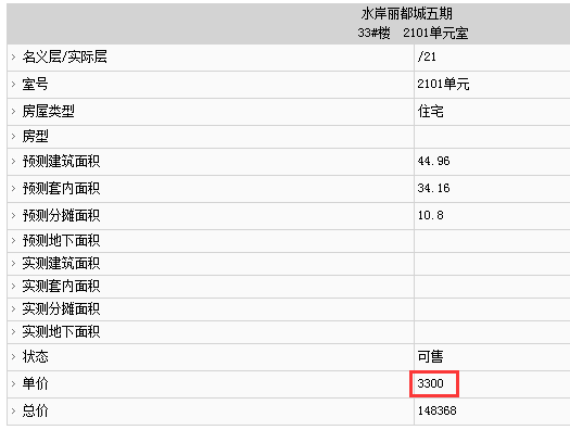 福州仓山一新盘预售获批 单价仅3300元/平!真相是..