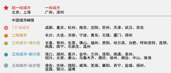 侃房哥:一线房价PK三线城市 冤不冤?