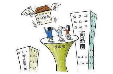 """""""夹心层""""购房有讲究 福州这些楼盘可供选择"""
