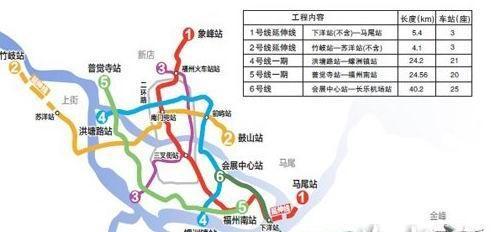 福州地铁1号线将延至马尾 4、5号线先建市区段