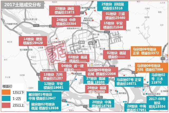 福州2015-2017年高价地现状大曝光!