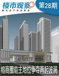 楼市观察第28期:福州商业霸主地位争夺再起波澜