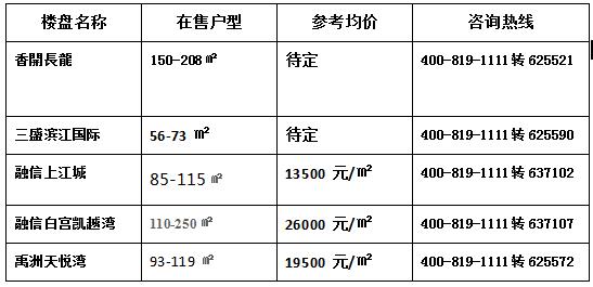 炎炎夏日送一席江风  福州人气江景房推荐