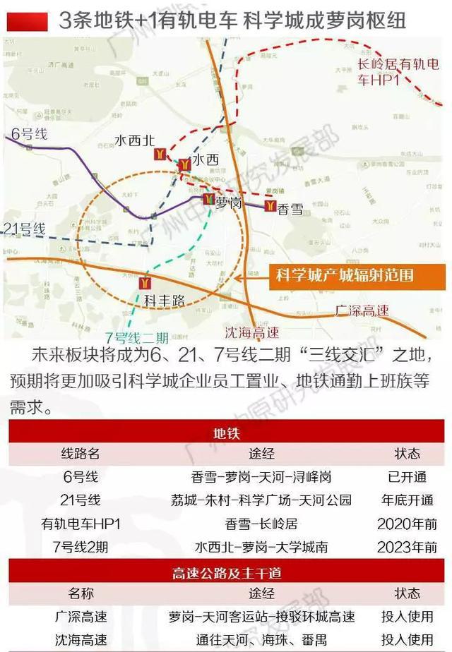 7号线二期:完善东部网络,为黄埔与广州南站建设快速通道
