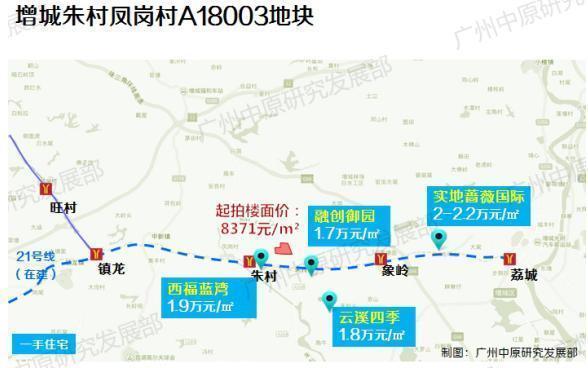 广州2月将卖地6宗 供地量创5年新高