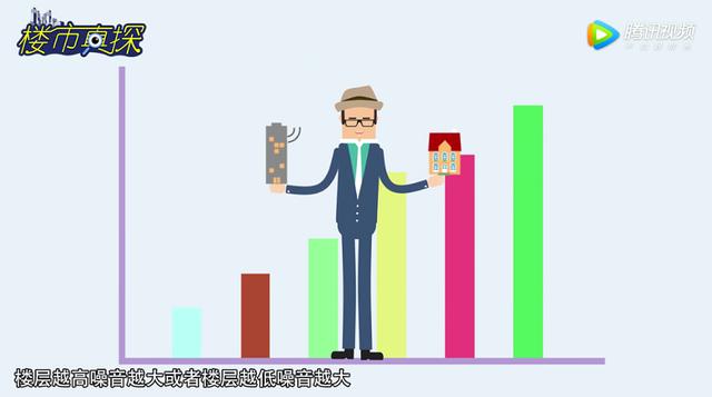 测所:买房哪层噪音最大?实验结果让人咋舌!