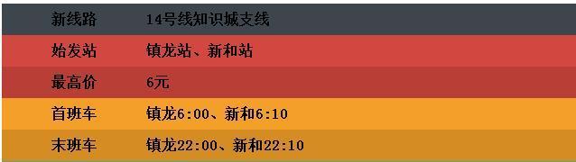 确定了!广州4条新线28日正式开通