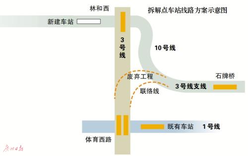 三号线将拆解成十号线 换乘或需出站