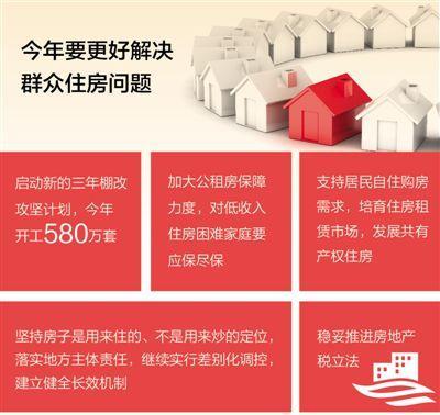 代表委员热议如何更好解决群众住房问题