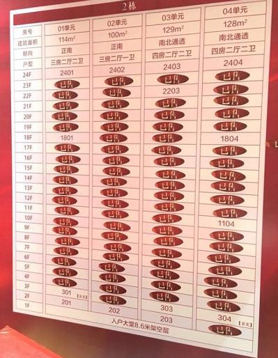 南沙这个楼盘开盘即售8成 尾货也要卖25000元/平米!