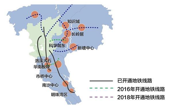 (广州东部地铁规划示意图,来源于合富辉煌市场研究部2月份报告)图片