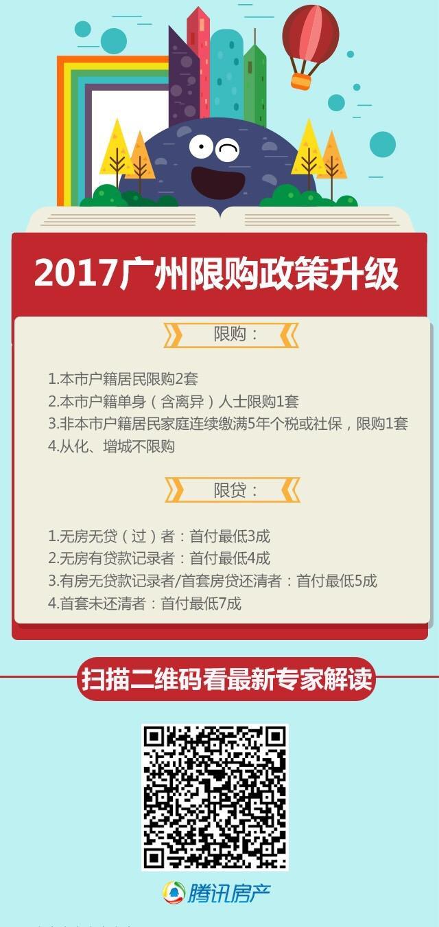 新政后广州众生相:60岁夫妇拿几百万现金买房