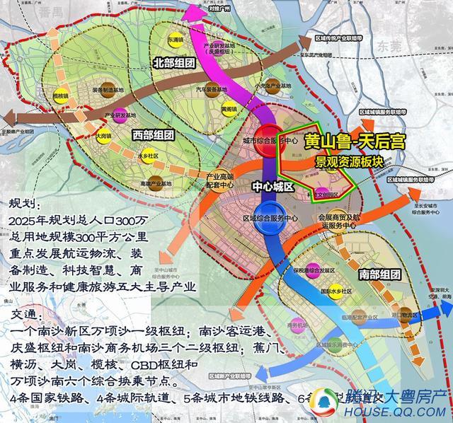 """广州城市空间发展战略中,""""南拓""""的重要组成部分正是南沙,而广州市未来"""