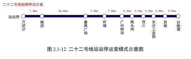 重磅!地铁22号线站点位置全曝光 看你家在不在地铁旁