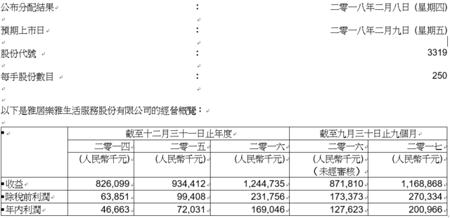 雅居乐雅生活宣布上市计划 全球发售333,334,000股股份