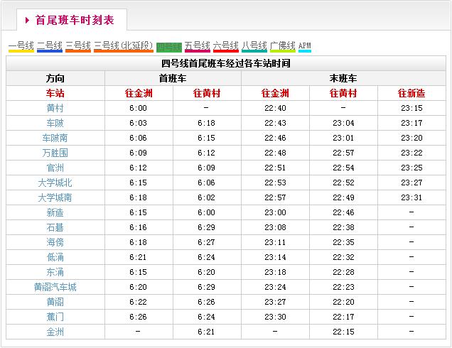广州地铁官方公布的首尾班车时刻表(四号线)