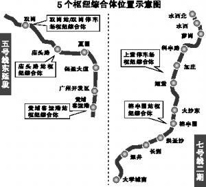 五号线东延段、七号线二期枢纽综合体招标
