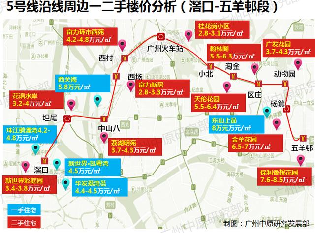 新鲜出炉!广州中心区7条地铁线房价地图