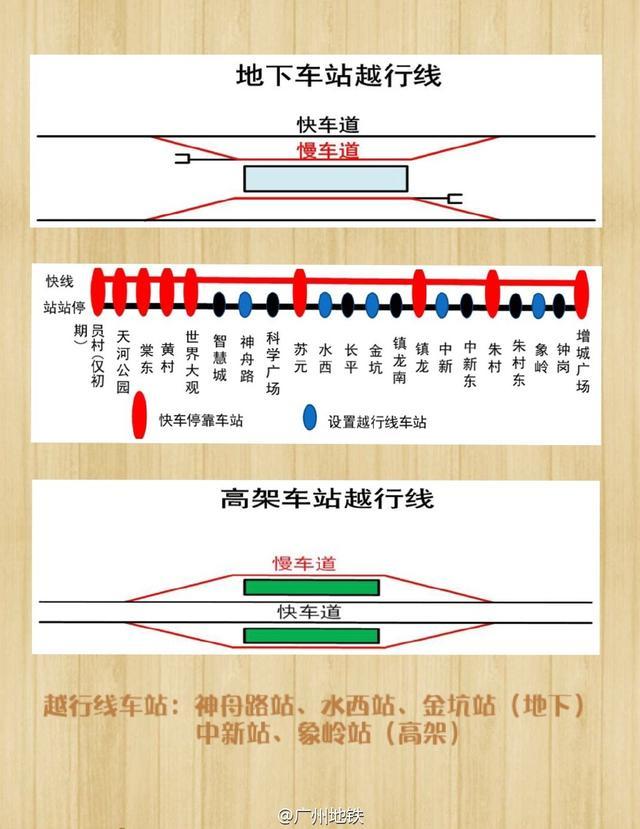 广州首条快线地铁年底有望通车 荔城到市区最快1小时